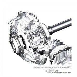 Porsche_electronically controlled rear axle differential